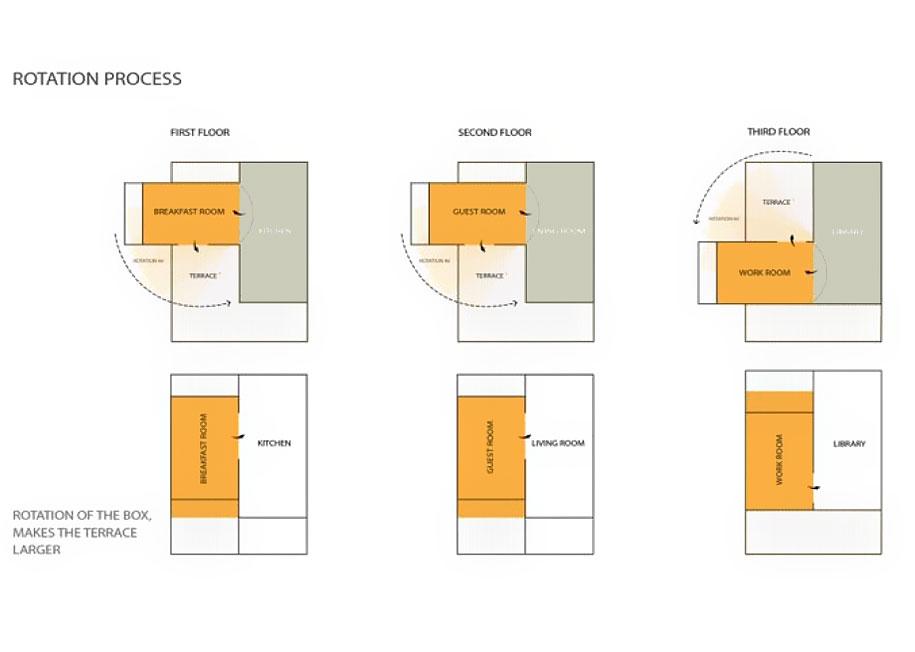 tehran-rotating-room-house-next-office-sharifi-ha-4
