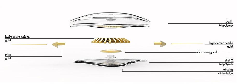 energy-addicts-jewelry-design-naomi-kizhner-11
