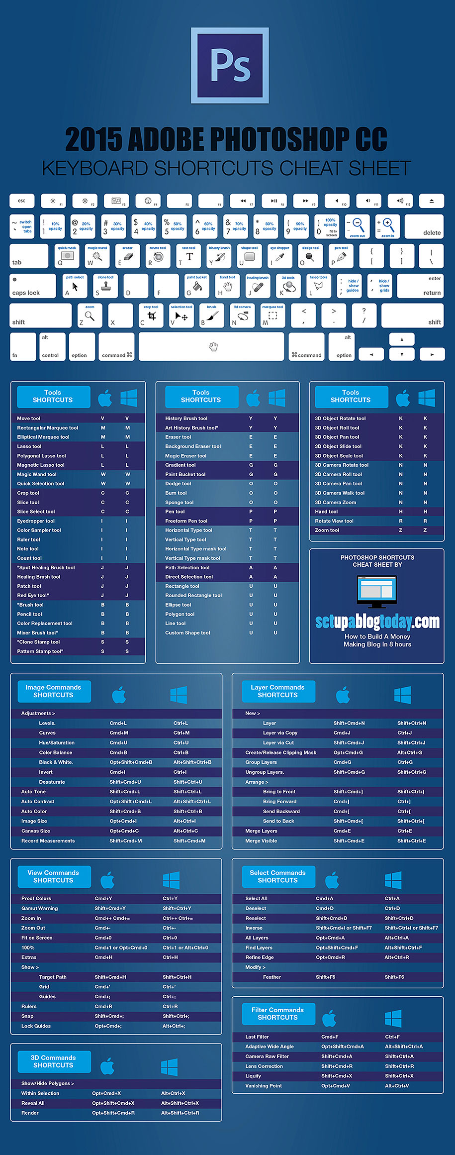 adobe-photoshop-lightroom-keyboard-shortcut-cheat-sheet-jamie-spencer-1