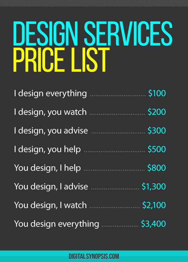 design-client-price-list-designer-digital-synopsis-1