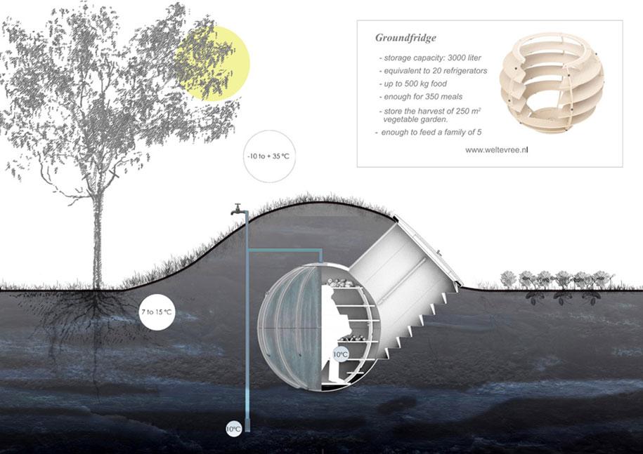 root-cellar-cold-storage-no-electricity-groundfridge-floris-shoonderbeek-weltevree-13