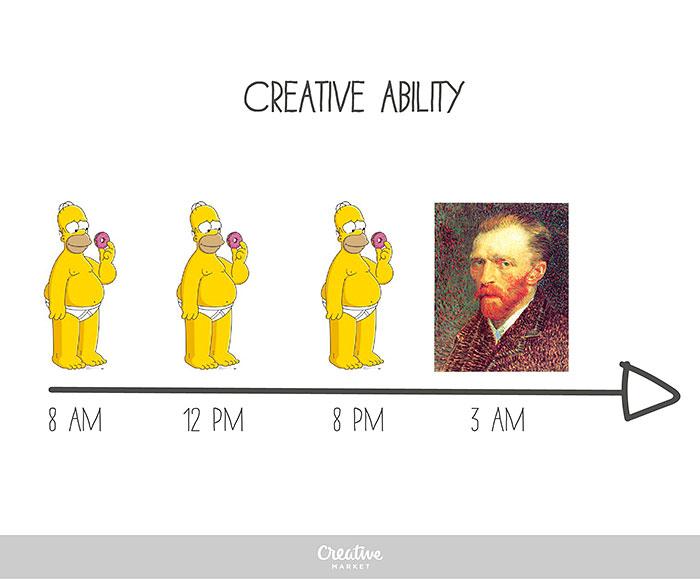 funny-charts-designer-life-laura-busche-creative-market-2