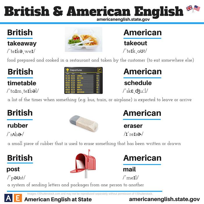 language-differences-british-american-english-12