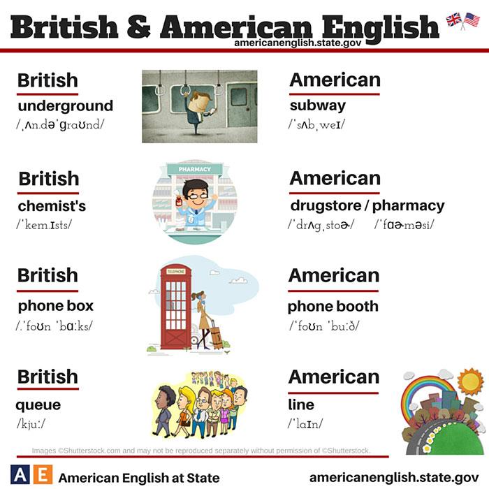 language-differences-british-american-english-15