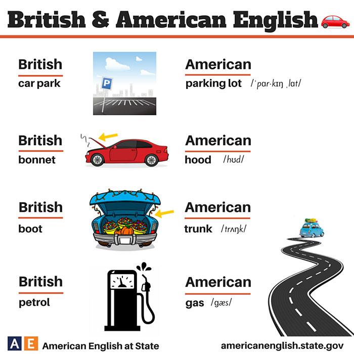 language-differences-british-american-english-22