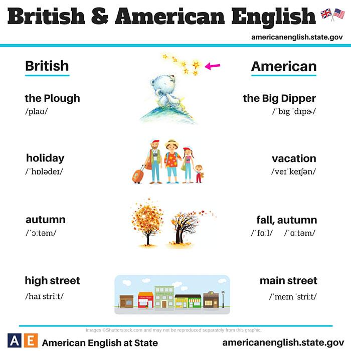 language-differences-british-american-english-23