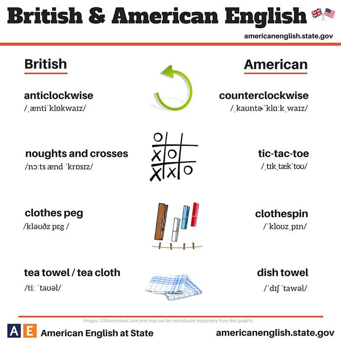 language-differences-british-american-english-3