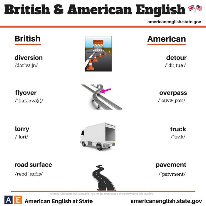 language-differences-british-american-english-4