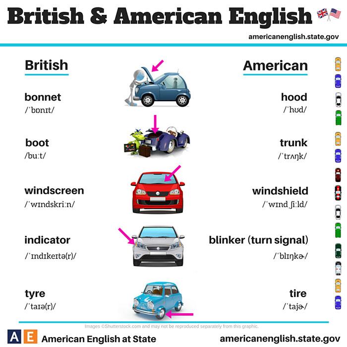 language-differences-british-american-english-5