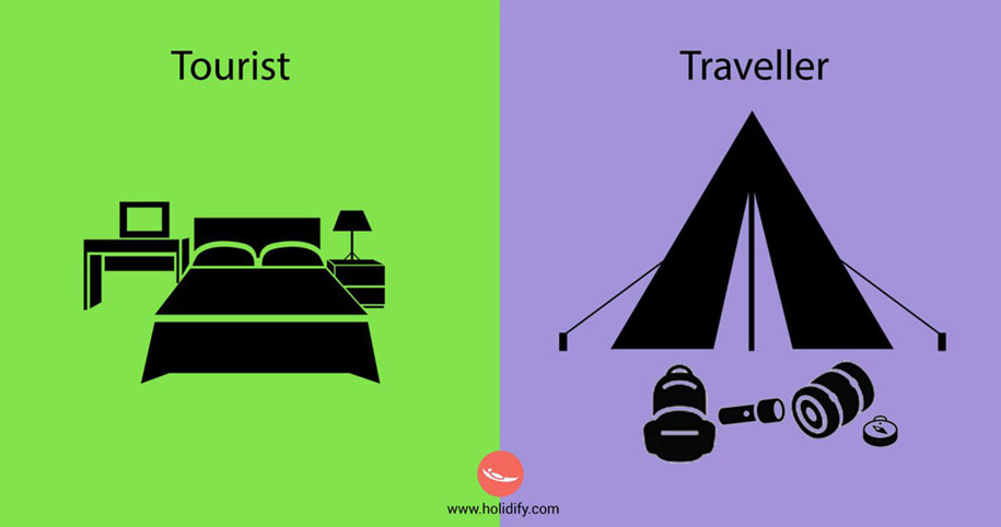 illustration-differences-traveler-tourist-holidify-1