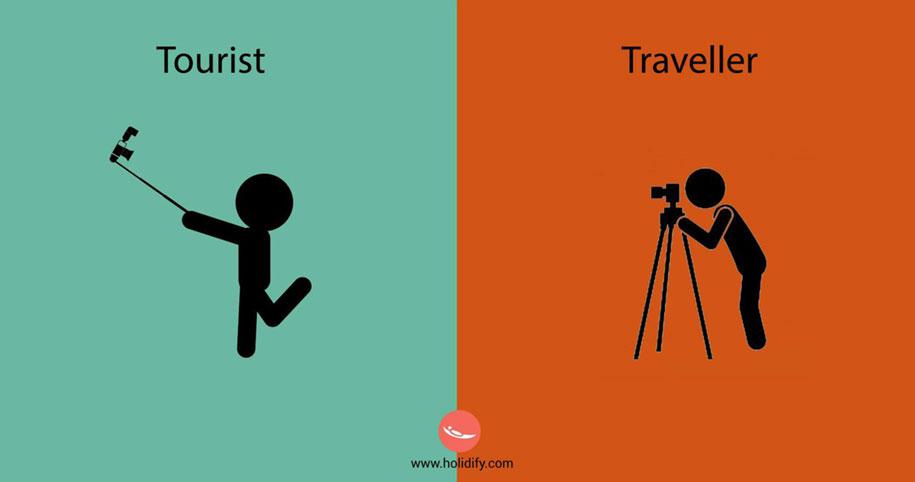 illustration-differences-traveler-tourist-holidify-6