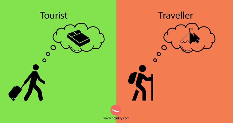 illustration-differences-traveler-tourist-holidify-7