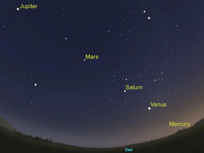 rare-five-planet-alignment-mercury-venus-mars-jupiter-saturn-3