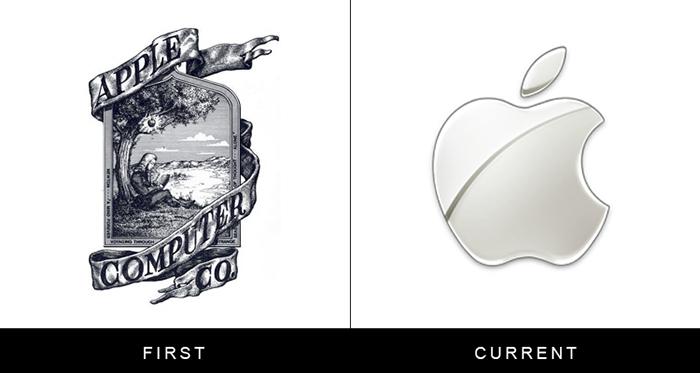 original-and-latest-brand-logos-evolution-stocklogos-1