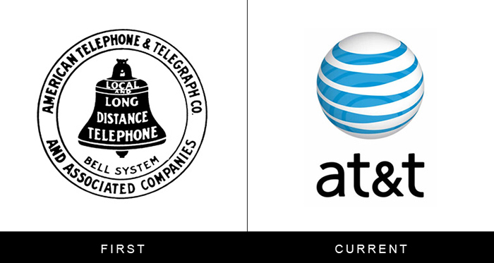 original-and-latest-brand-logos-evolution-stocklogos-2