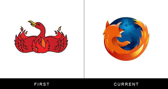 original-and-latest-brand-logos-evolution-stocklogos-7