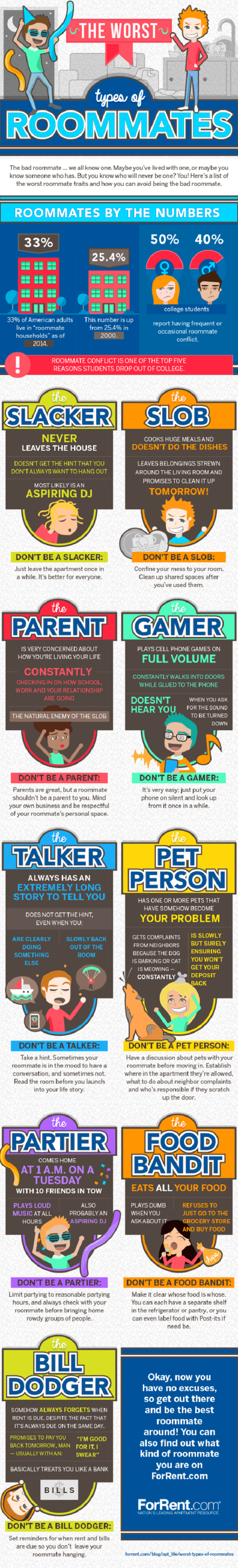 The Worst Types of Roommates Revealed