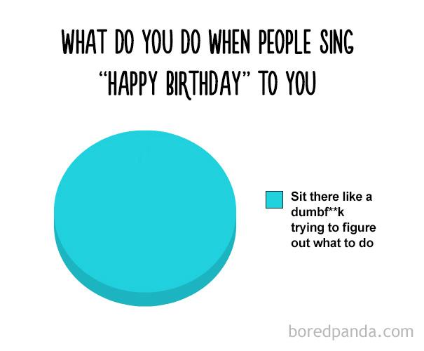 true-funny-pie-charts-15