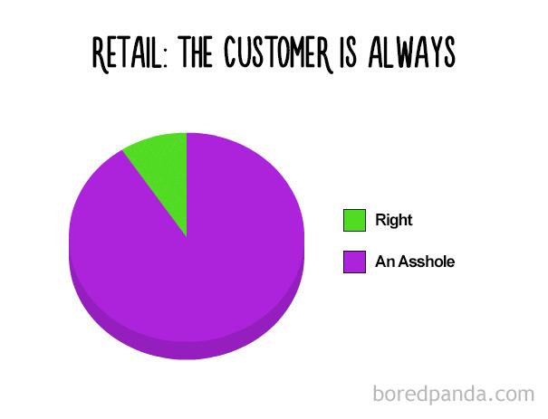 true-funny-pie-charts-3