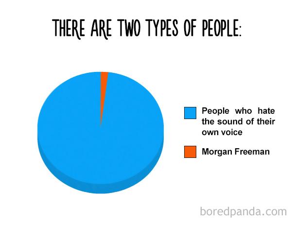 true-funny-pie-charts-4