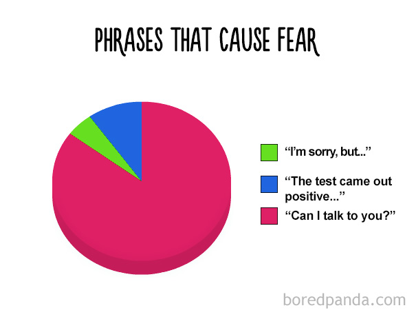 true-funny-pie-charts-6