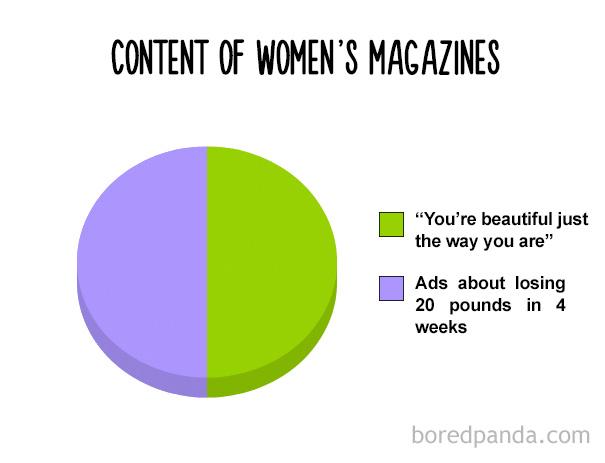 true-funny-pie-charts-8