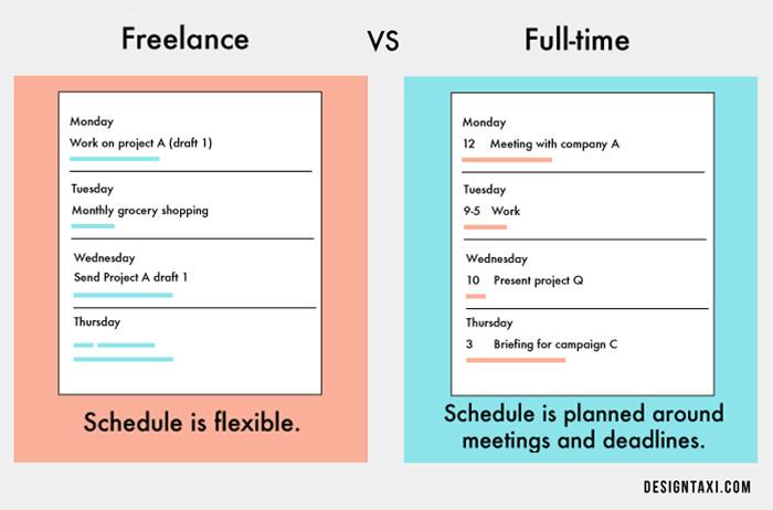 freelance-vs-full-time-illustrations-caisa-nilaseca-1