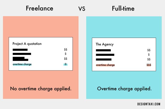 freelance-vs-full-time-illustrations-caisa-nilaseca-3
