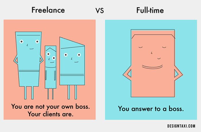 freelance-vs-full-time-illustrations-caisa-nilaseca-6