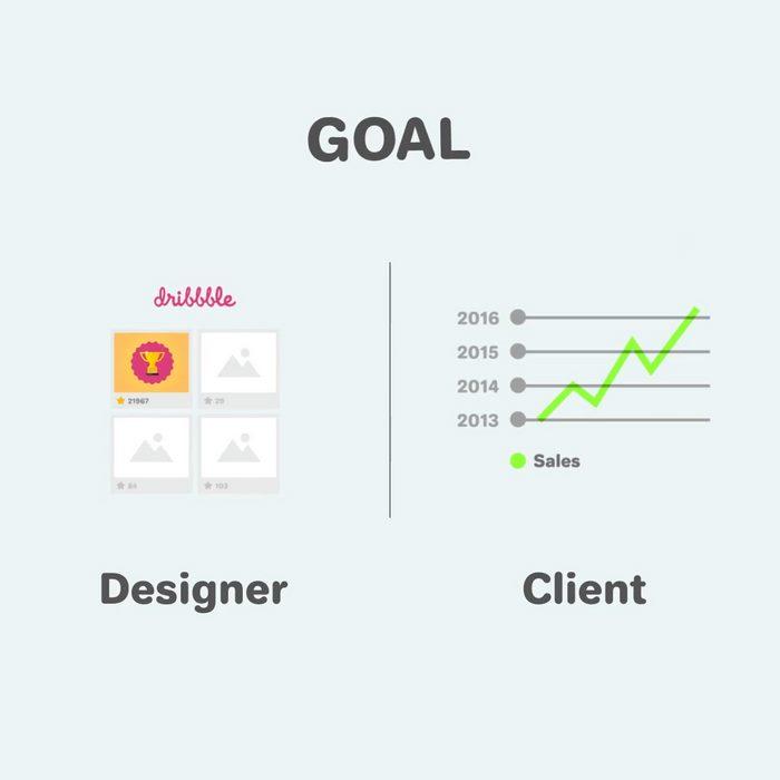 graphic-designer-vs-client-differences-illustrations-trust-me-i-am-designer-8