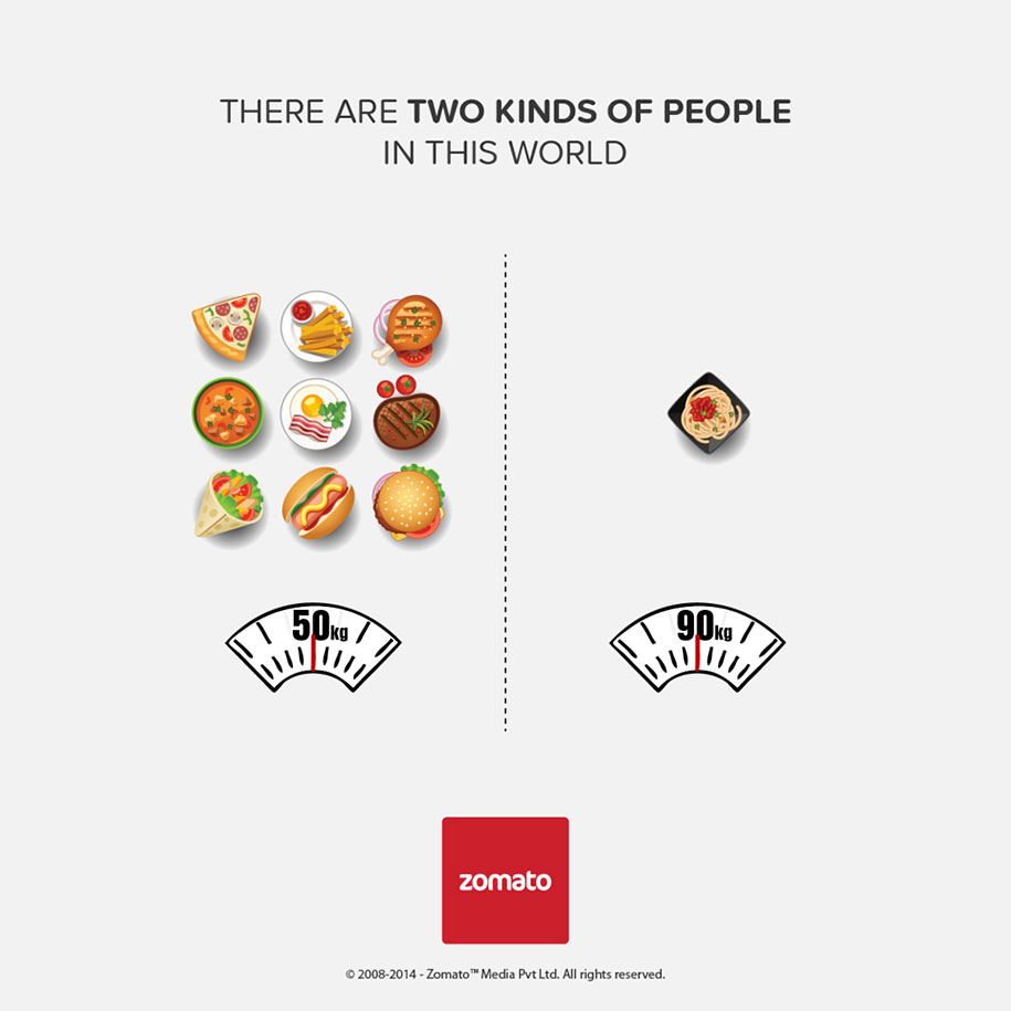 two-kinds-of-people-infographics-zomato-8