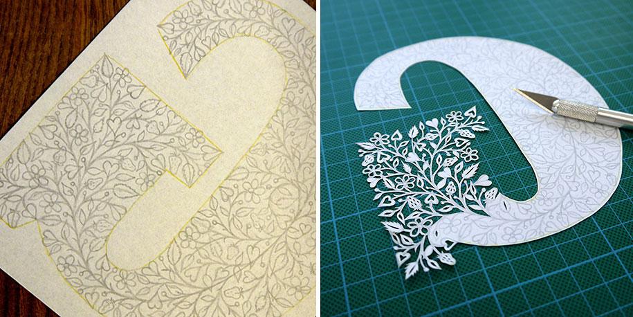 traditional-paper-cutting-folk-art-suzy-taylor-5