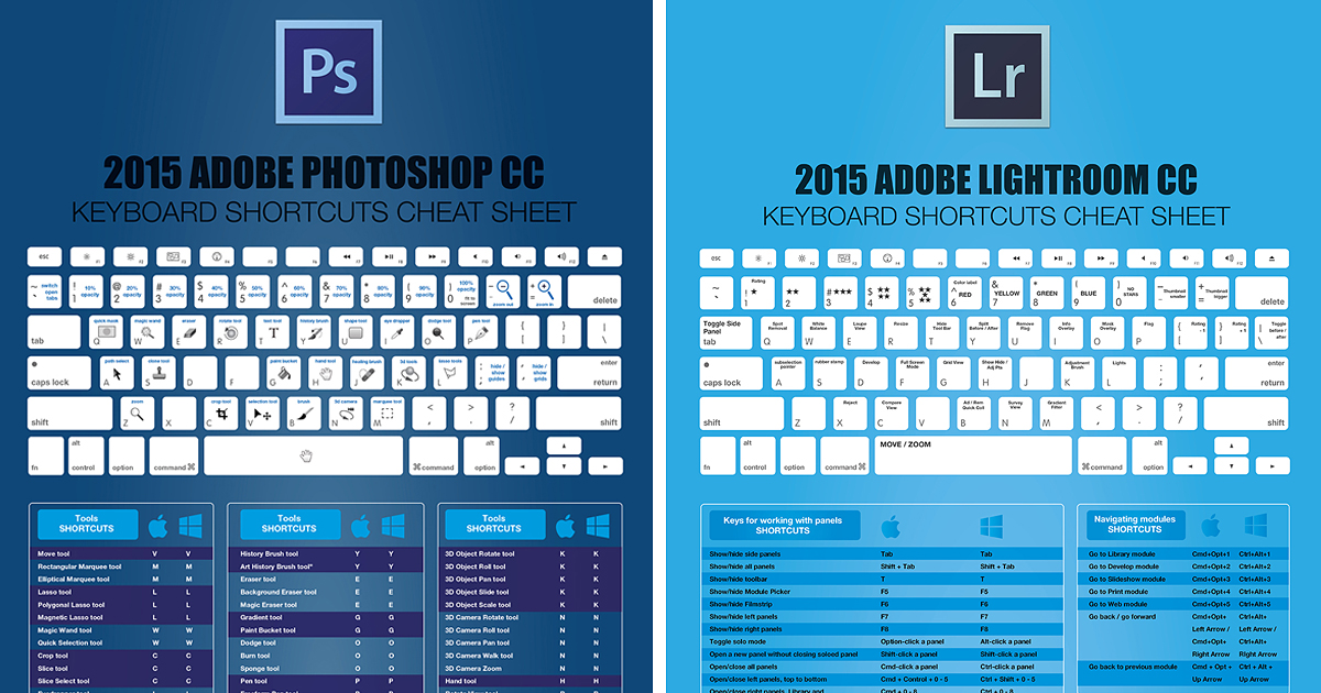 Ultimate Photoshop Amp Lightroom Cheat Sheets That Will Save