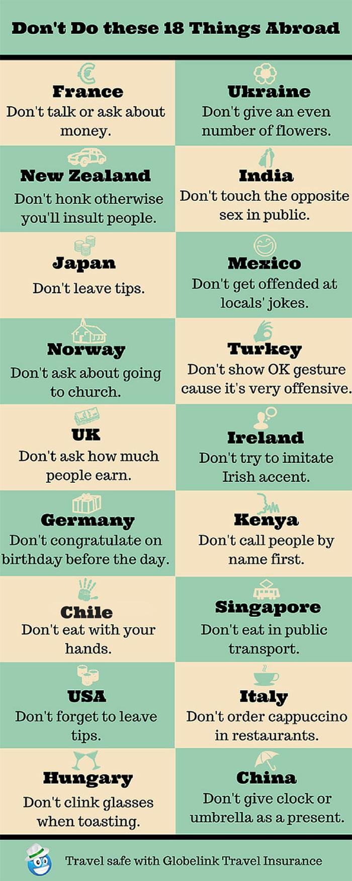 advice-countries-laws-around-the-world-traveling-international-globelink-1