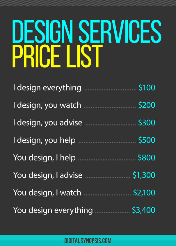 How To Charge Clients For Design Work In One Sheet Demilked