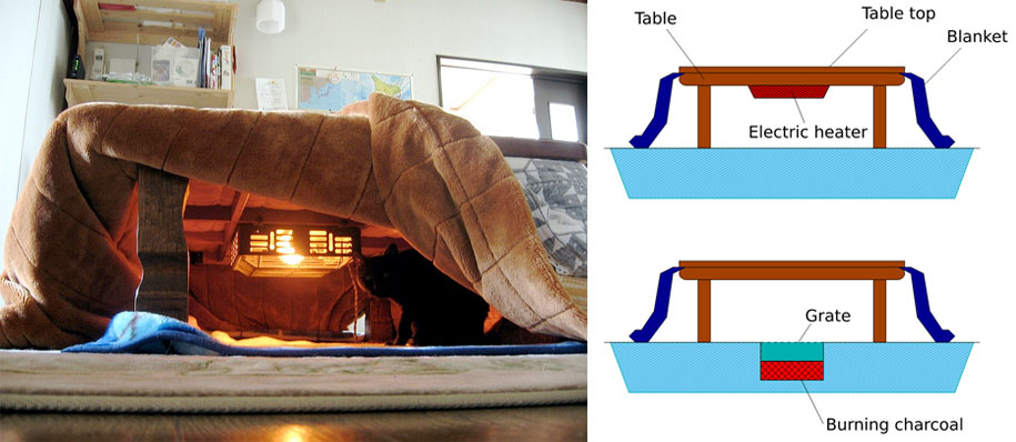 heating-table-bed-kotatsu-japan-28