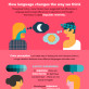 Languages and Affects Our Brain