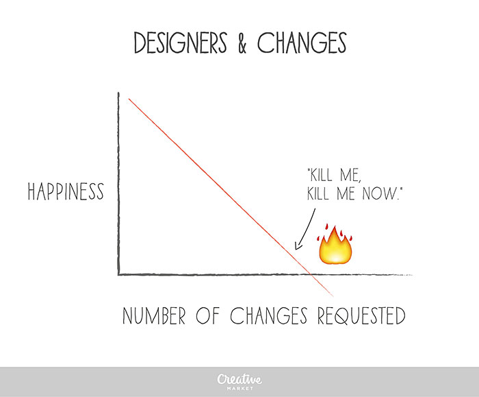funny-charts-designer-life-laura-busche-creative-market-4