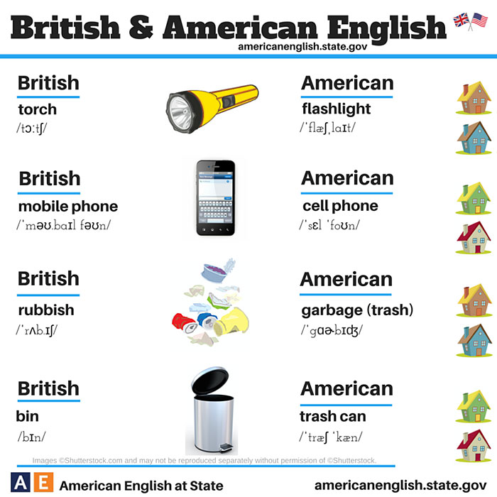 language-differences-british-american-english-13