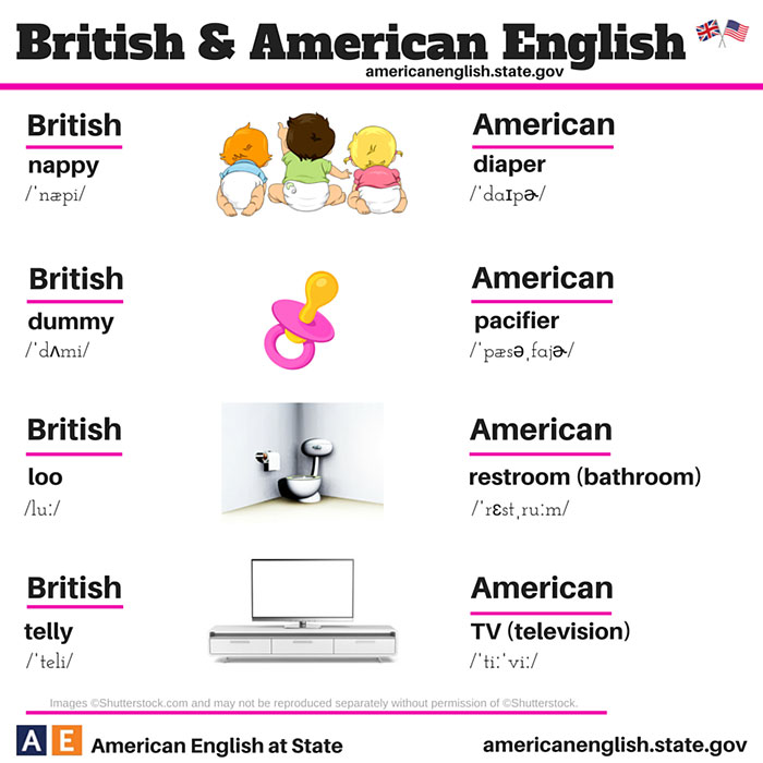 language-differences-british-american-english-14