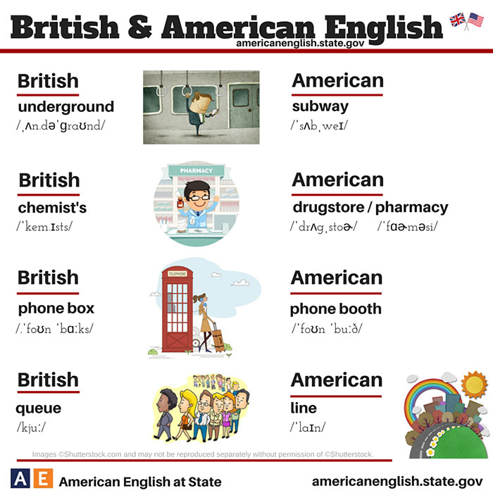 language-differences-british-american-english-15