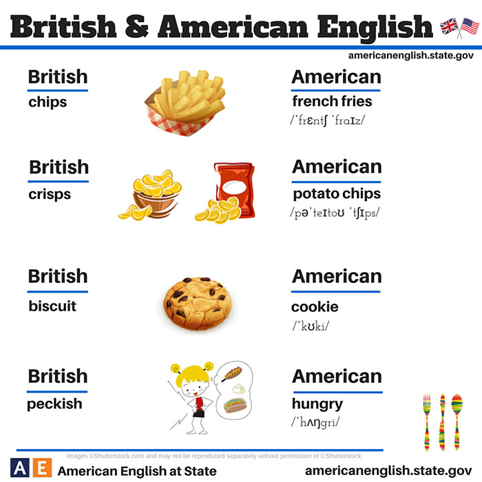 language-differences-british-american-english-16