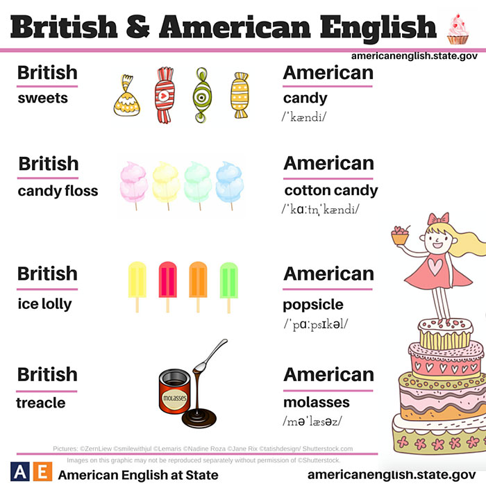 language-differences-british-american-english-17