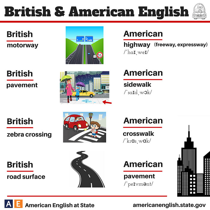 language-differences-british-american-english-19
