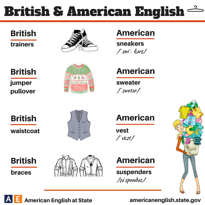 language-differences-british-american-english-20