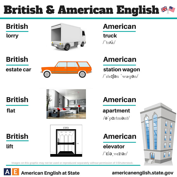 British Vs American English Differences