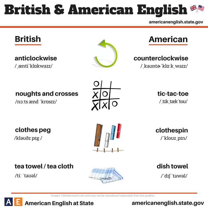 language-differences-british-american-english-3