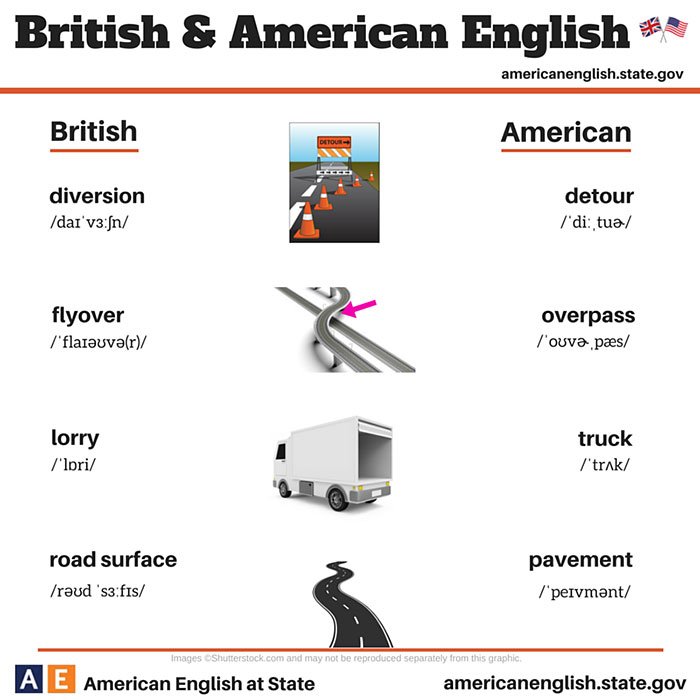 language-differences-british-american-english-4