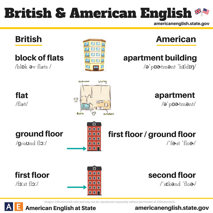 language-differences-british-american-english-9