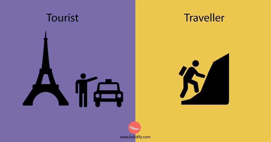 illustration-differences-traveler-tourist-holidify-15